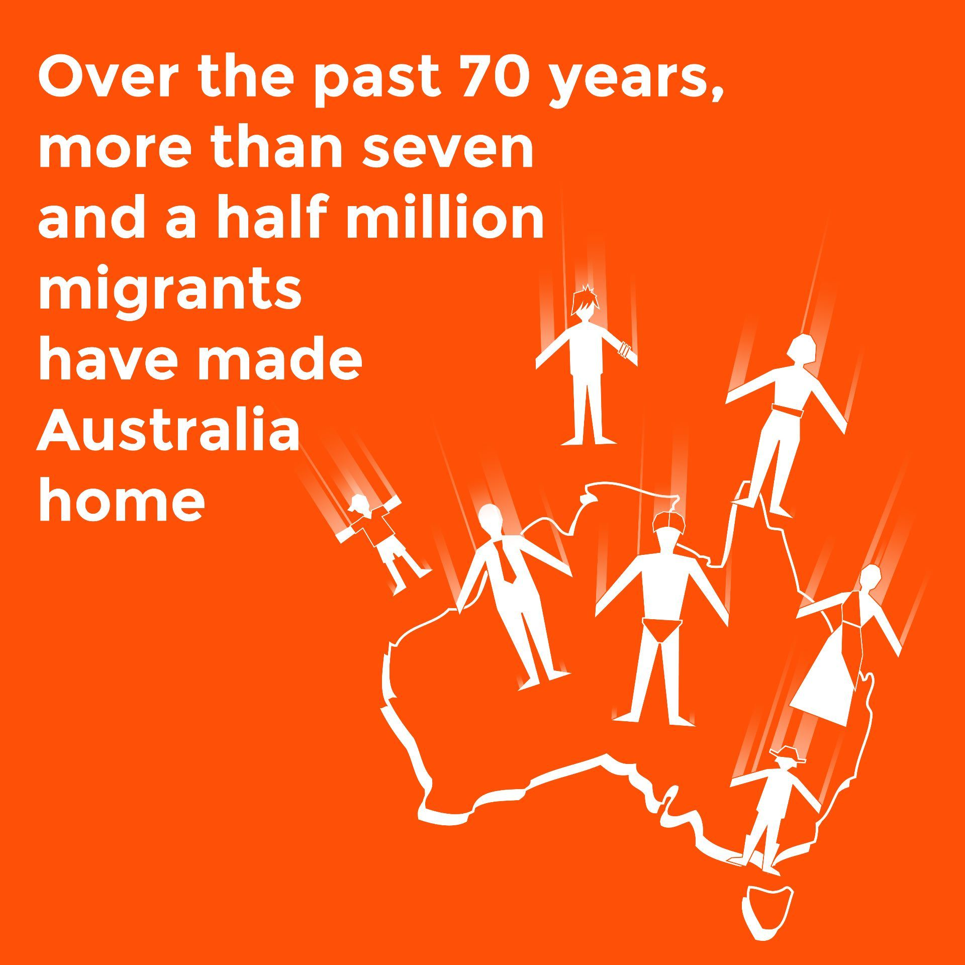 Over the past 70 years, more than 7.5 million migrants have made Australia home