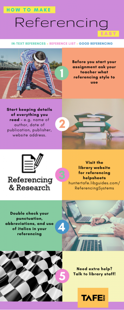 How To Make Referencing Easy